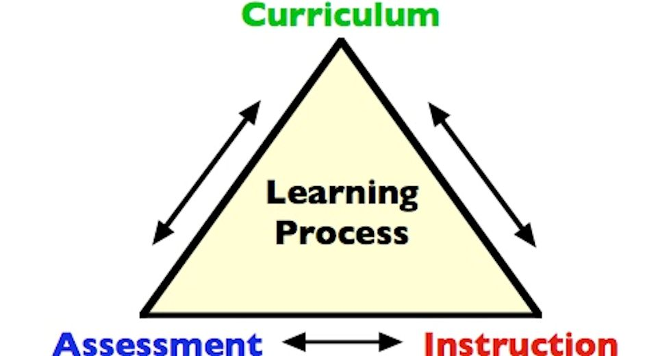 assessment-for-classroom